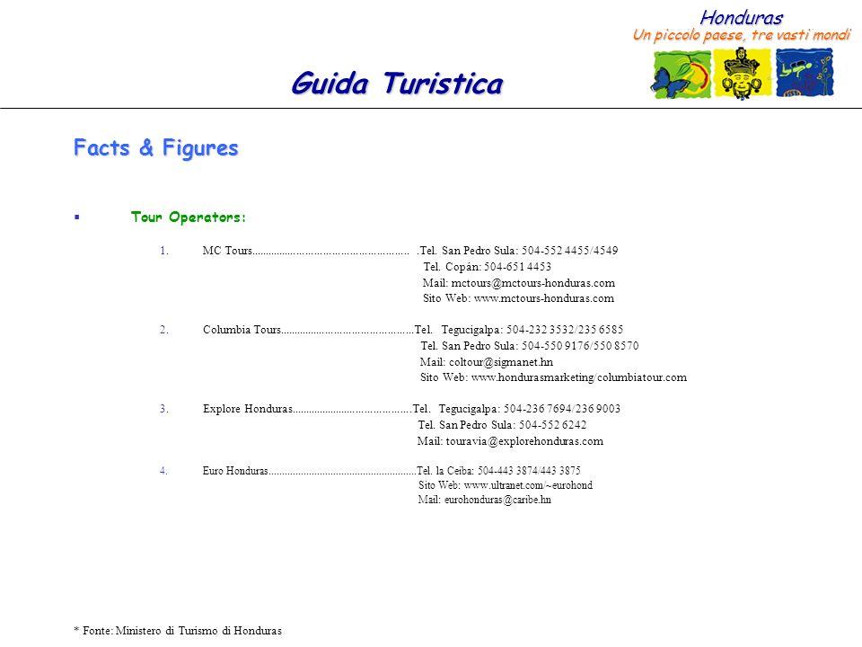 Honduras Un piccolo paese, tre vasti mondi Guida Turistica * Fonte: Ministero di Turismo di Honduras Facts & Figures Tour Operators: 1.MC Tours.......