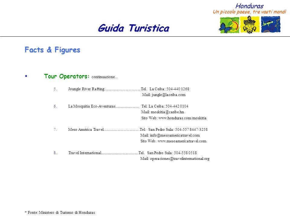 Honduras Un piccolo paese, tre vasti mondi Guida Turistica * Fonte: Ministero di Turismo di Honduras Facts & Figures Tour Operators: continuazione...