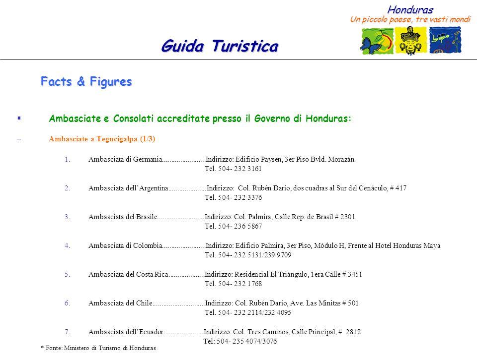 Honduras Un piccolo paese, tre vasti mondi Guida Turistica * Fonte: Ministero di Turismo di Honduras Facts & Figures Ambasciate e Consolati accreditat