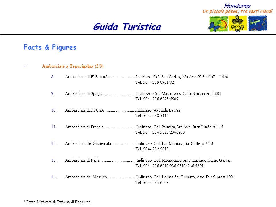 Honduras Un piccolo paese, tre vasti mondi Guida Turistica * Fonte: Ministero di Turismo di Honduras Facts & Figures –Ambasciate a Tegucigalpa (2/3) 8