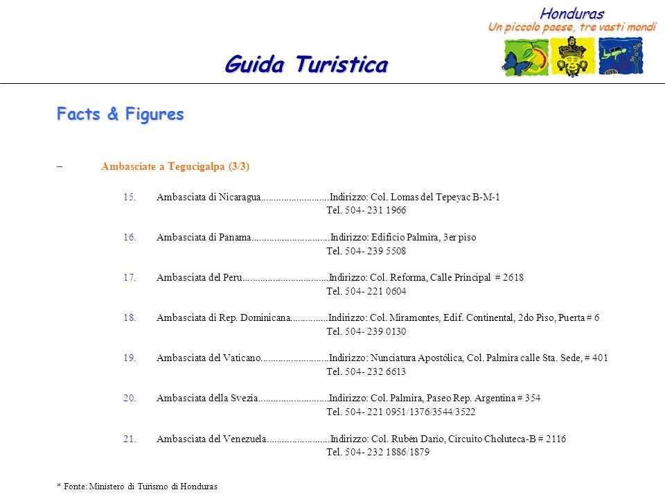 Honduras Un piccolo paese, tre vasti mondi Guida Turistica * Fonte: Ministero di Turismo di Honduras Facts & Figures –Ambasciate a Tegucigalpa (3/3) 1