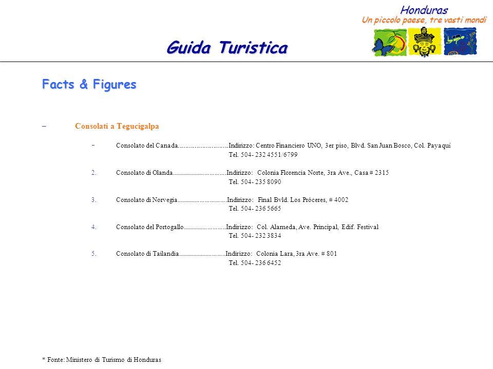 Honduras Un piccolo paese, tre vasti mondi Guida Turistica * Fonte: Ministero di Turismo di Honduras Facts & Figures –Consolati a Tegucigalpa Consolat