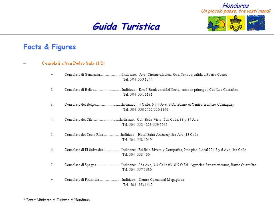 Honduras Un piccolo paese, tre vasti mondi Guida Turistica * Fonte: Ministero di Turismo di Honduras Facts & Figures –Consolati a San Pedro Sula (1/2)