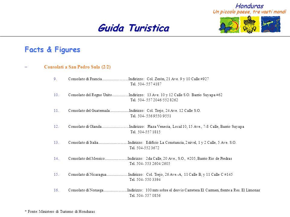 Honduras Un piccolo paese, tre vasti mondi Guida Turistica * Fonte: Ministero di Turismo di Honduras Facts & Figures –Consolati a San Pedro Sula (2/2)