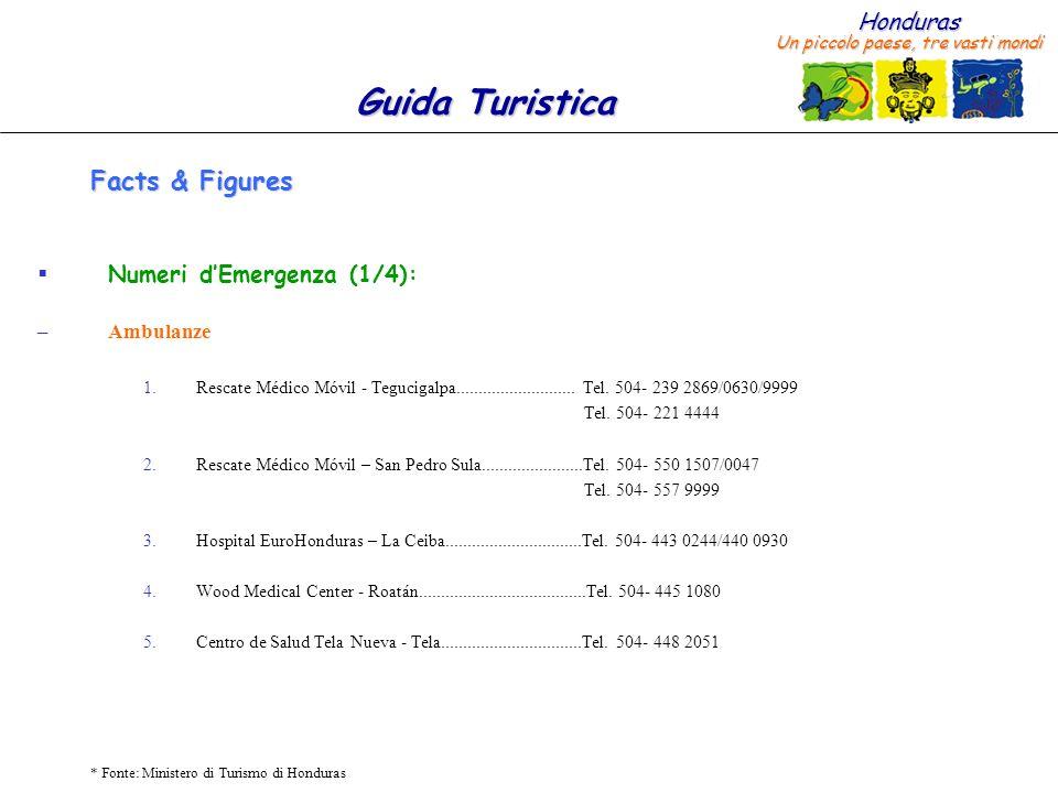 Honduras Un piccolo paese, tre vasti mondi Guida Turistica * Fonte: Ministero di Turismo di Honduras Facts & Figures Numeri dEmergenza (1/4): –Ambulan