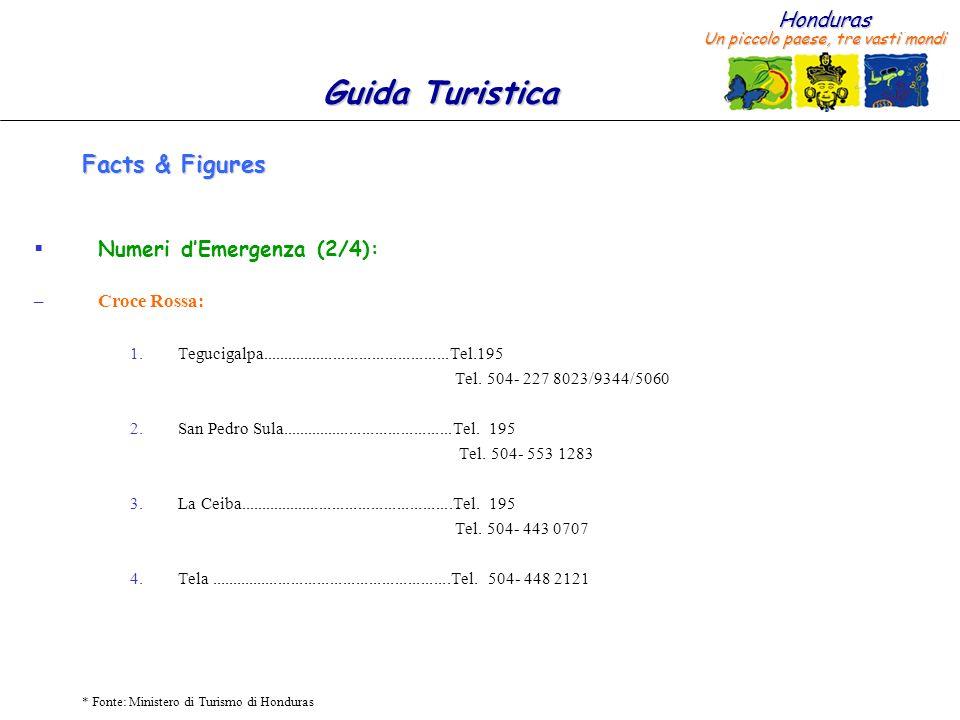 Honduras Un piccolo paese, tre vasti mondi Guida Turistica * Fonte: Ministero di Turismo di Honduras Facts & Figures Numeri dEmergenza (2/4): –Croce R