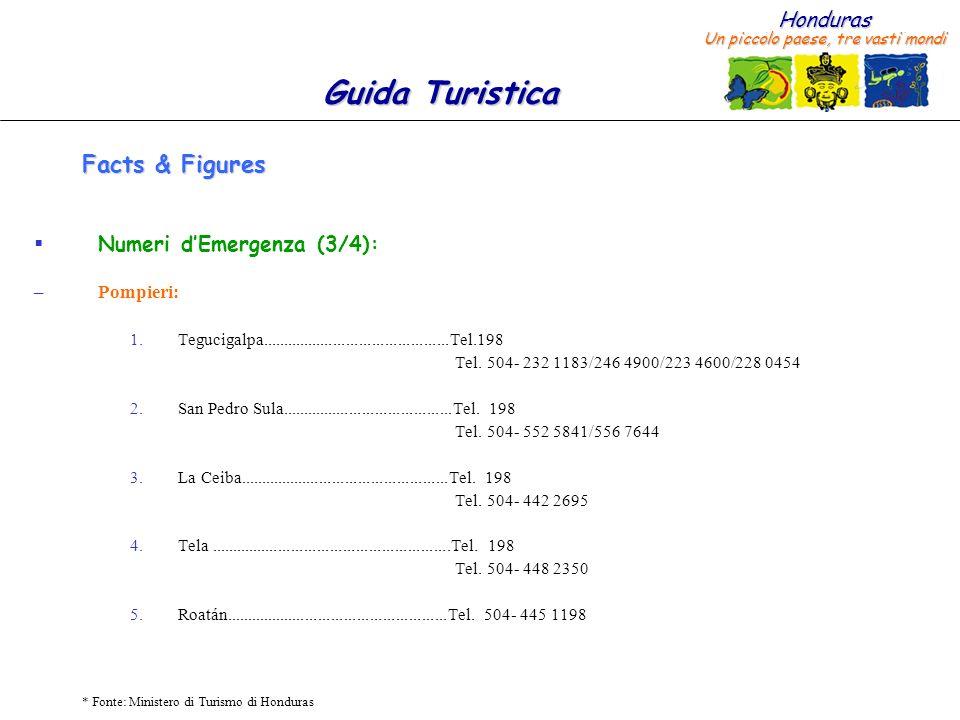 Honduras Un piccolo paese, tre vasti mondi Guida Turistica * Fonte: Ministero di Turismo di Honduras Facts & Figures Numeri dEmergenza (3/4): –Pompier