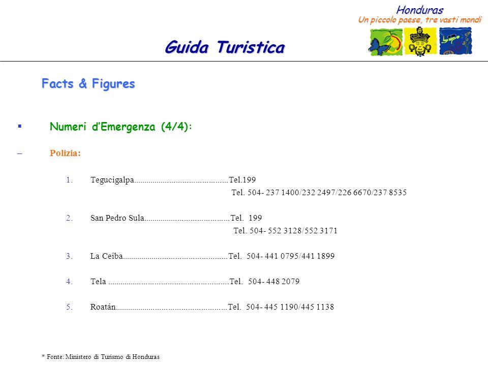 Honduras Un piccolo paese, tre vasti mondi Guida Turistica * Fonte: Ministero di Turismo di Honduras Facts & Figures Numeri dEmergenza (4/4): –Polizia