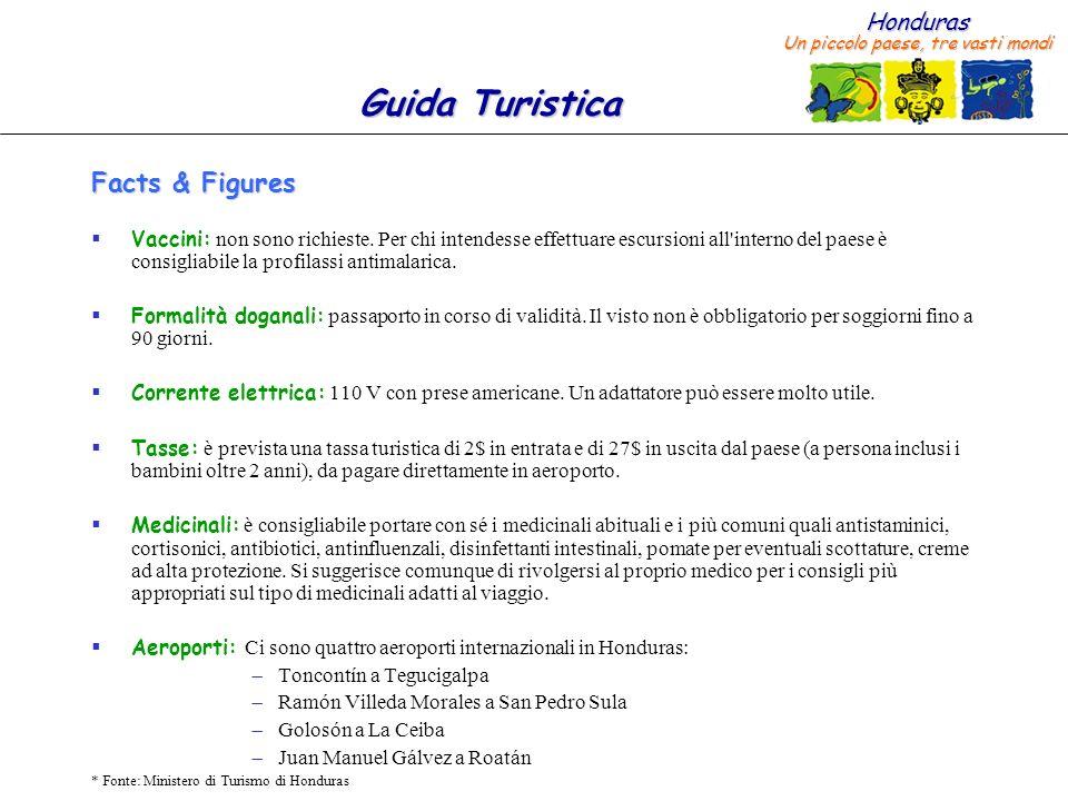 Honduras Un piccolo paese, tre vasti mondi Guida Turistica * Fonte: Ministero di Turismo di Honduras Facts & Figures Aerolinee Nazionali: Gli aeroporti sono serviti dalle linee aeree nazionali : TACA de Honduras..........................Tel.Tegucigalpa: 504-232 0915/7585/7552 Tel.