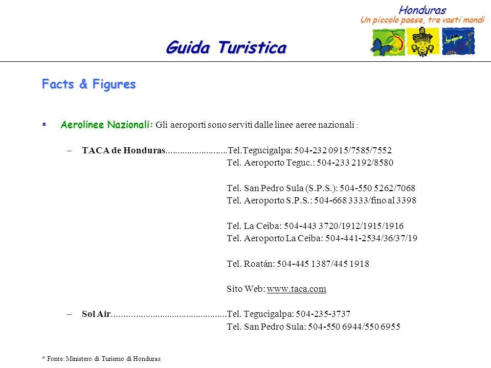 Honduras Un piccolo paese, tre vasti mondi Guida Turistica * Fonte: Ministero di Turismo di Honduras Facts & Figures Numeri dEmergenza (2/4): –Croce Rossa: 1.Tegucigalpa............................................Tel.195 Tel.