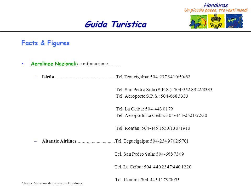 Honduras Un piccolo paese, tre vasti mondi Guida Turistica * Fonte: Ministero di Turismo di Honduras Facts & Figures Aerolinee Nazionali: continuazion