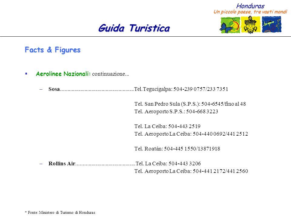 Honduras Un piccolo paese, tre vasti mondi Guida Turistica * Fonte: Ministero di Turismo di Honduras Facts & Figures Aerolinee Internazionali: Gli aeroporti sono serviti dalle linee aeree nazionali : American Airlines.............................Tel.Tegucigalpa: 504-232 1414/1415 Tel.
