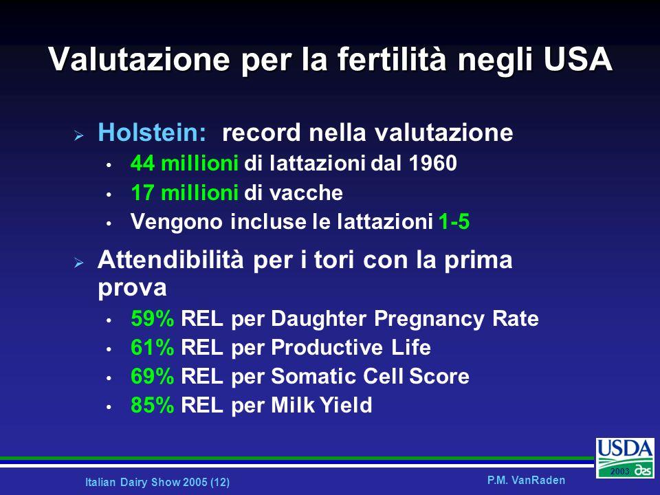 Italian Dairy Show 2005 (12) P.M. VanRaden 2003 Valutazione per la fertilità negli USA Holstein: record nella valutazione 44 millioni di lattazioni da