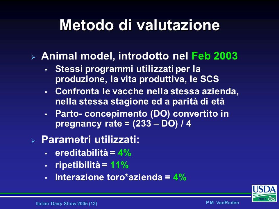 Italian Dairy Show 2005 (13) P.M. VanRaden 2003 Metodo di valutazione Animal model, introdotto nel Feb 2003 Stessi programmi utilizzati per la produzi
