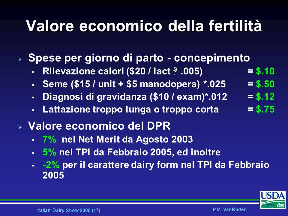 Italian Dairy Show 2005 (17) P.M. VanRaden 2003 Valore economico della fertilità Spese per giorno di parto - concepimento Rilevazione calori ($20 / la