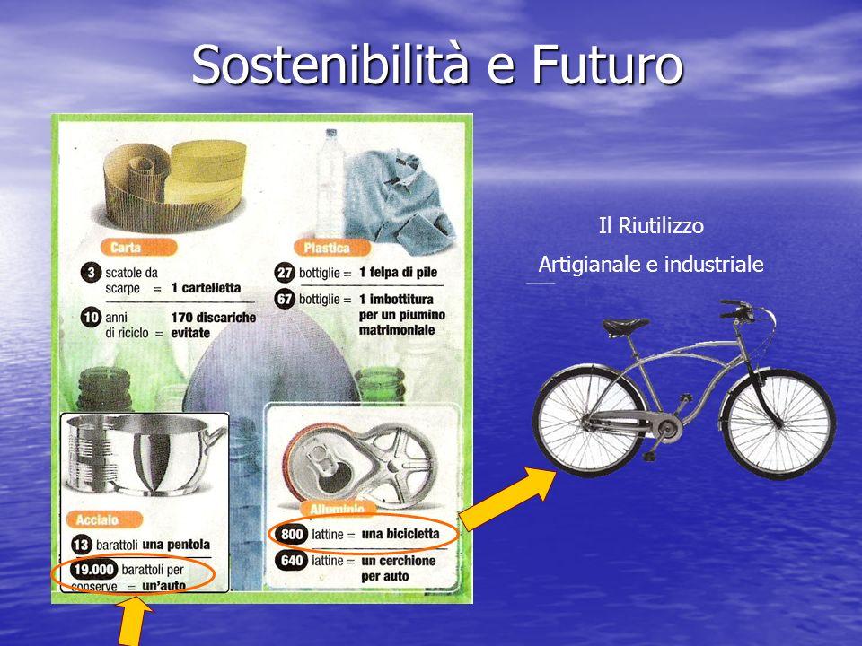 Dove si può avere comportamento ecologicamente virtuoso ed economicamente conveniente.