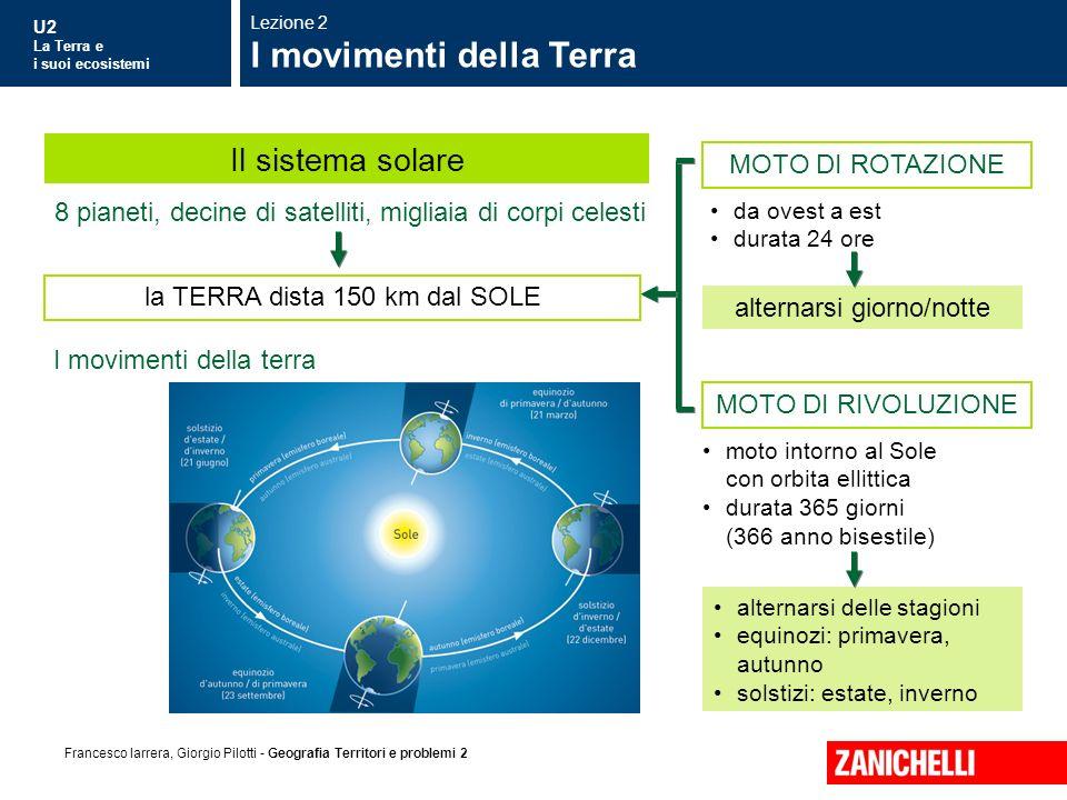 U2 La Terra e i suoi ecosistemi Francesco Iarrera, Giorgio Pilotti - Geografia Territori e problemi 2 I movimenti della terra 8 pianeti, decine di sat