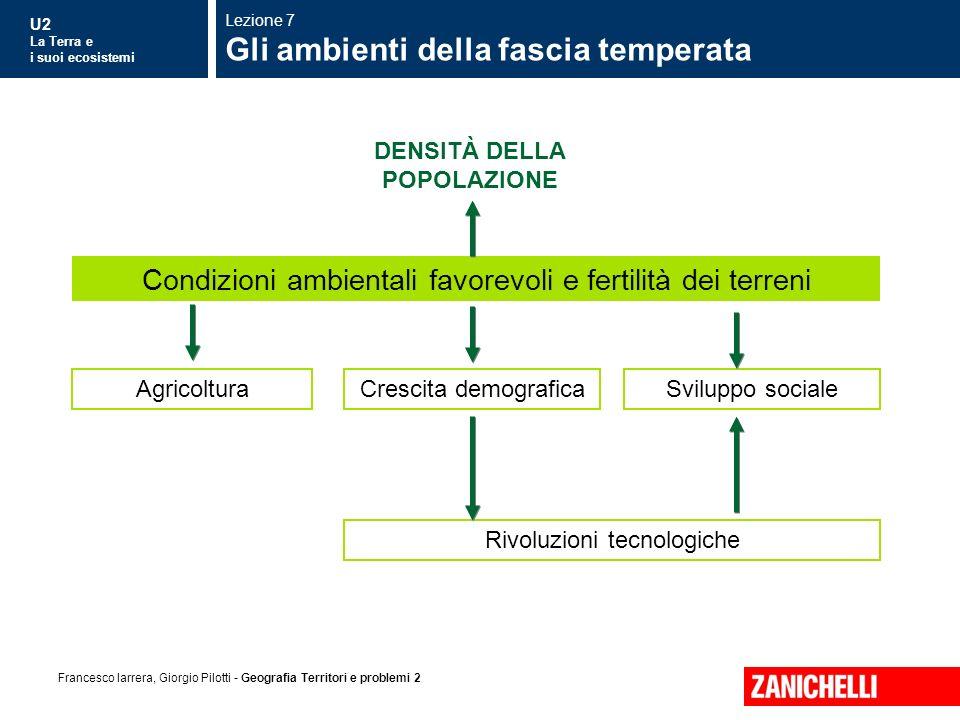U2 La Terra e i suoi ecosistemi Francesco Iarrera, Giorgio Pilotti - Geografia Territori e problemi 2 Condizioni ambientali favorevoli e fertilità dei