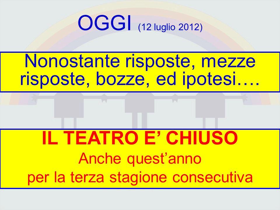 OGGI (12 luglio 2012) Nonostante risposte, mezze risposte, bozze, ed ipotesi….