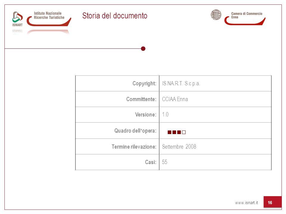 www.isnart.it 16 Storia del documento Copyright: IS.NA.R.T. S.c.p.a. Committente: CCIAA Enna Versione: 1.0 Quadro dell opera: Termine rilevazione: Set