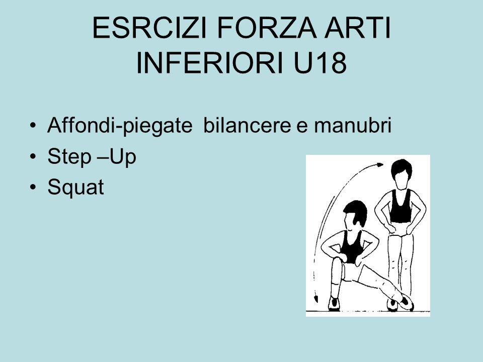 Esercizi multiarticolari con i sovraccarichi per U18 Girata da sopra il ginocchio Slancio-spinta sopra il capo Squat Routine con combinazioni di eserc