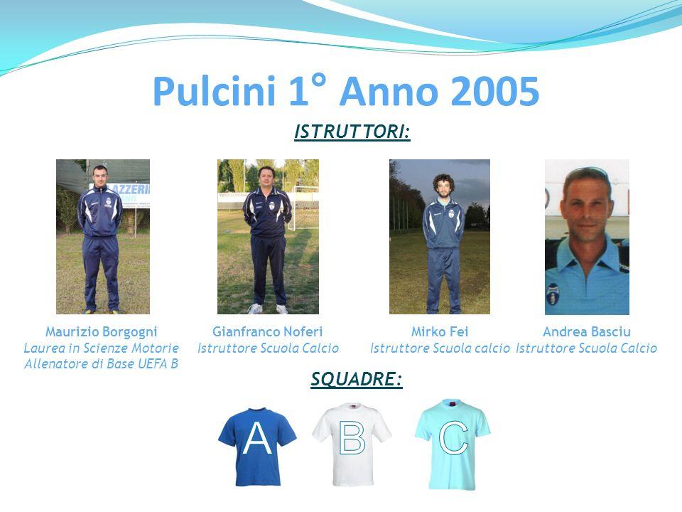 ISTRUTTORI: Mirko Fei Istruttore Scuola calcio SQUADRE: Pulcini 1° Anno 2005 Maurizio Borgogni Laurea in Scienze Motorie Allenatore di Base UEFA B Gia