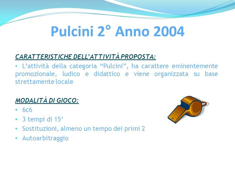 Pulcini 2° Anno 2004 CARATTERISTICHE DELLATTIVITÀ PROPOSTA: Lattività della categoria Pulcini, ha carattere eminentemente promozionale, ludico e didat