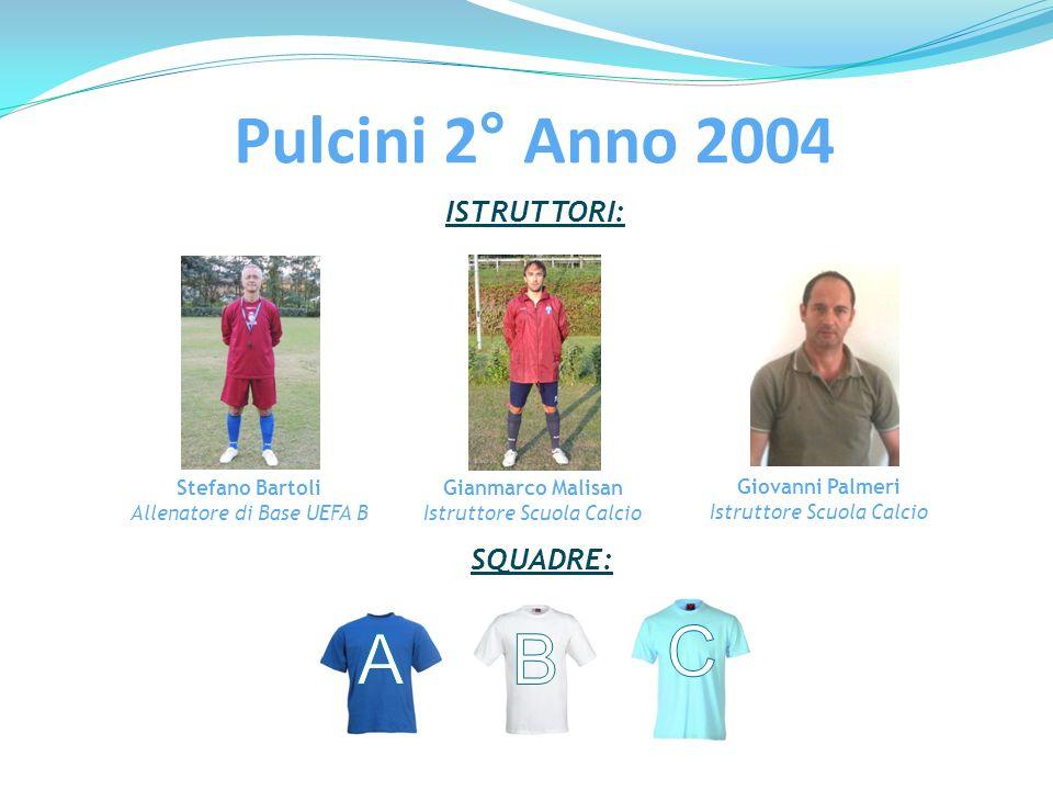 ISTRUTTORI: Stefano Bartoli Allenatore di Base UEFA B SQUADRE: Pulcini 2° Anno 2004 Gianmarco Malisan Istruttore Scuola Calcio Giovanni Palmeri Istrut