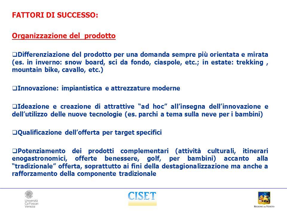 FATTORI DI SUCCESSO: Organizzazione del prodotto Differenziazione del prodotto per una domanda sempre più orientata e mirata (es.