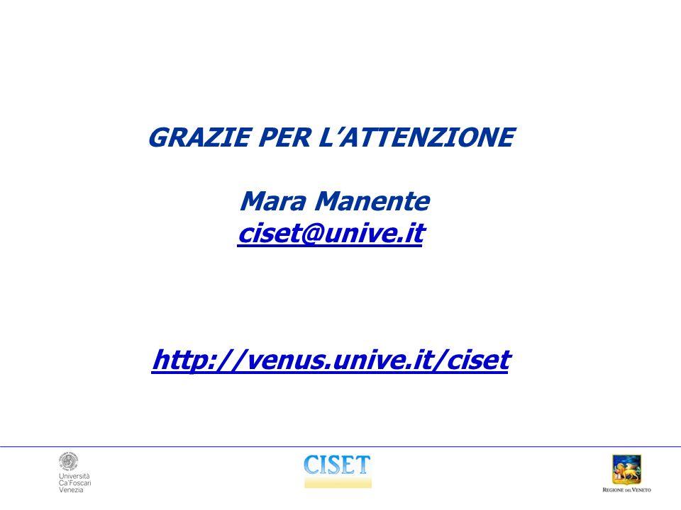 GRAZIE PER LATTENZIONE Mara Manente ciset@unive.it http://venus.unive.it/ciset
