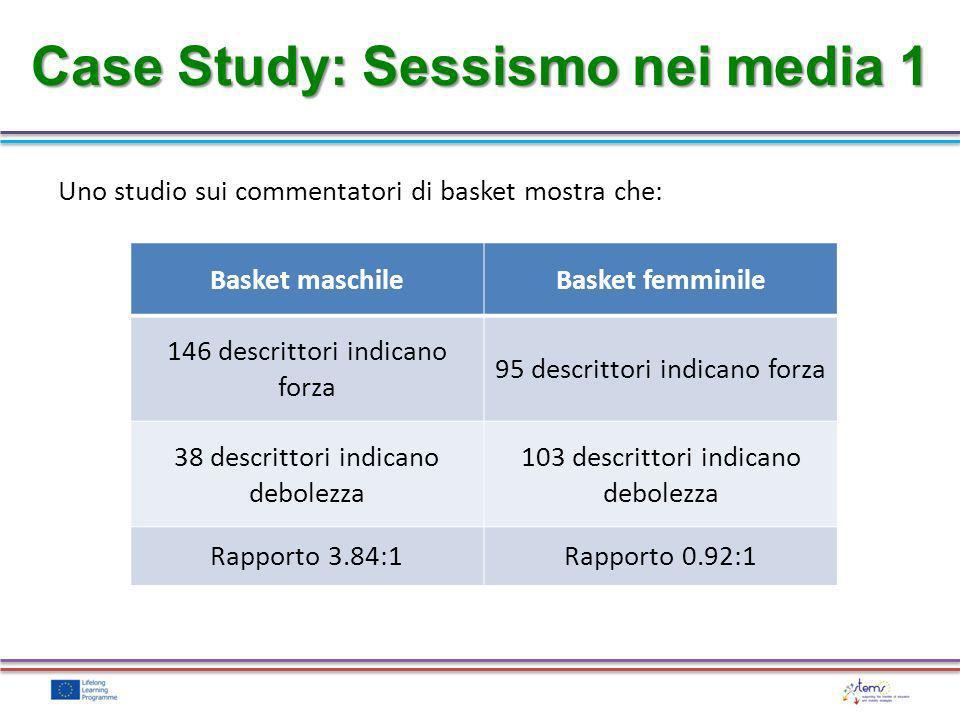 Case Study: Sessismo nei media 1 Basket maschileBasket femminile 146 descrittori indicano forza 95 descrittori indicano forza 38 descrittori indicano