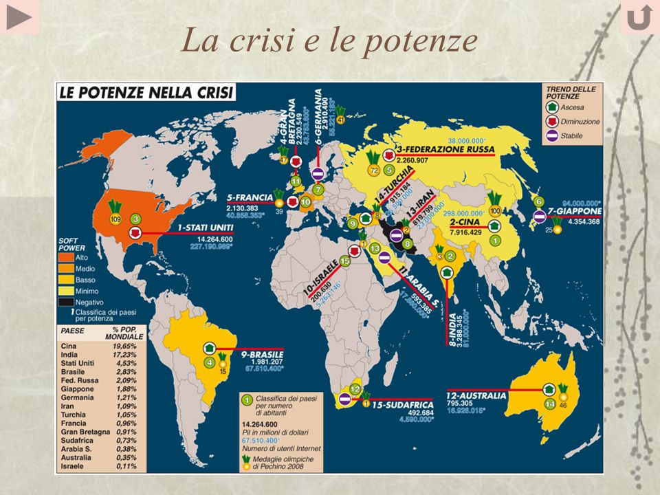 La crisi e le potenze