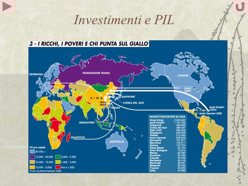Investimenti e PIL