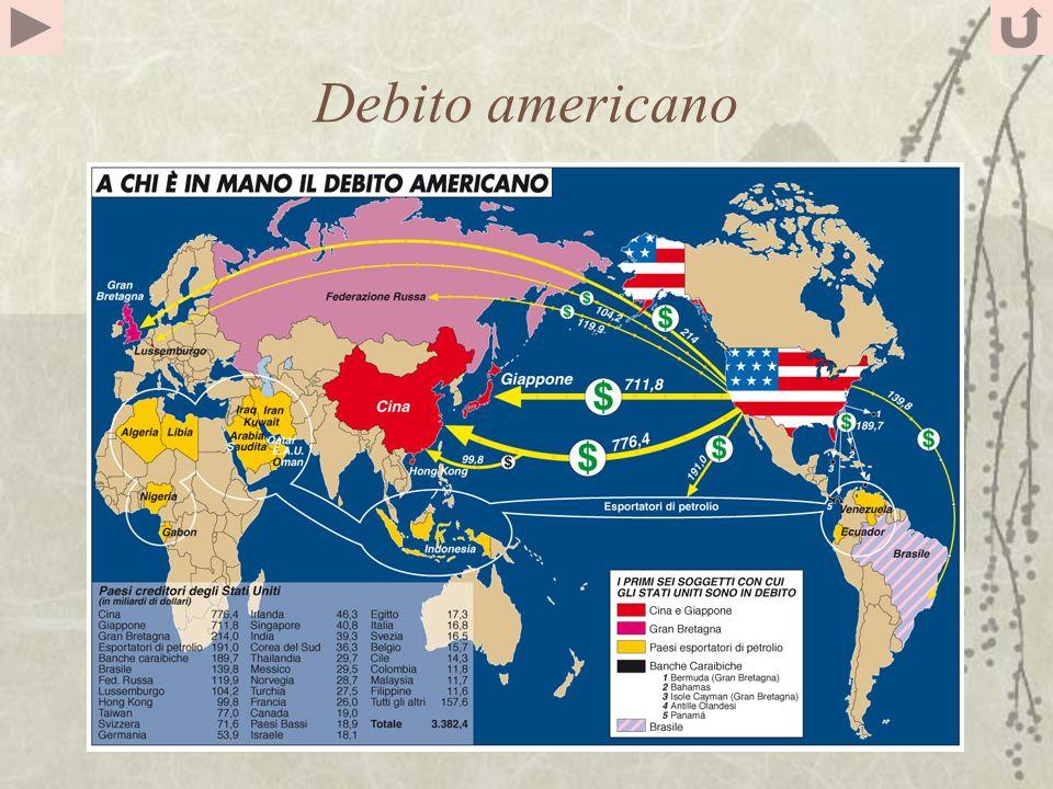 Debito americano