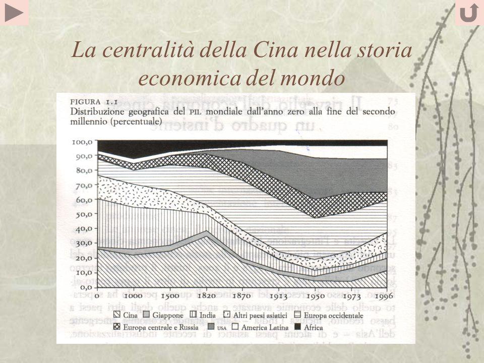 La centralità della Cina nella storia economica del mondo