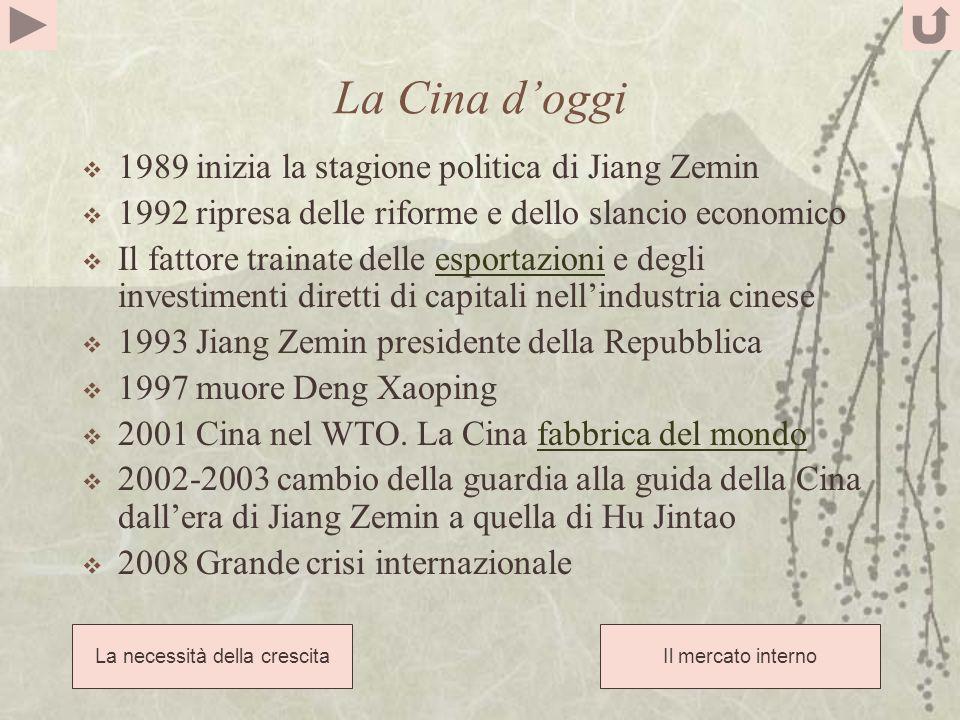 La Cina doggi 1989 inizia la stagione politica di Jiang Zemin 1992 ripresa delle riforme e dello slancio economico Il fattore trainate delle esportazioni e degli investimenti diretti di capitali nellindustria cineseesportazioni 1993 Jiang Zemin presidente della Repubblica 1997 muore Deng Xaoping 2001 Cina nel WTO.