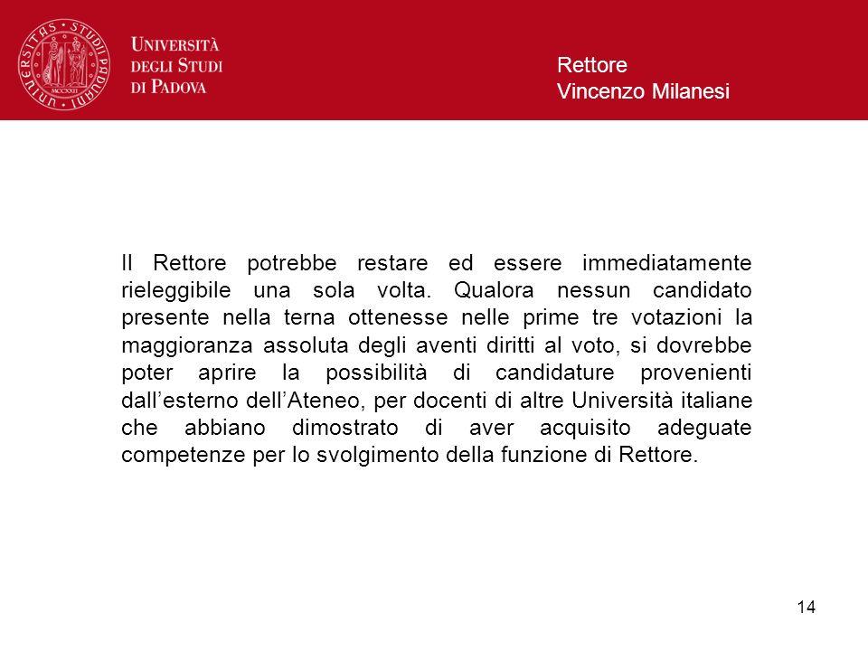 14 Rettore Vincenzo Milanesi Il Rettore potrebbe restare ed essere immediatamente rieleggibile una sola volta. Qualora nessun candidato presente nella