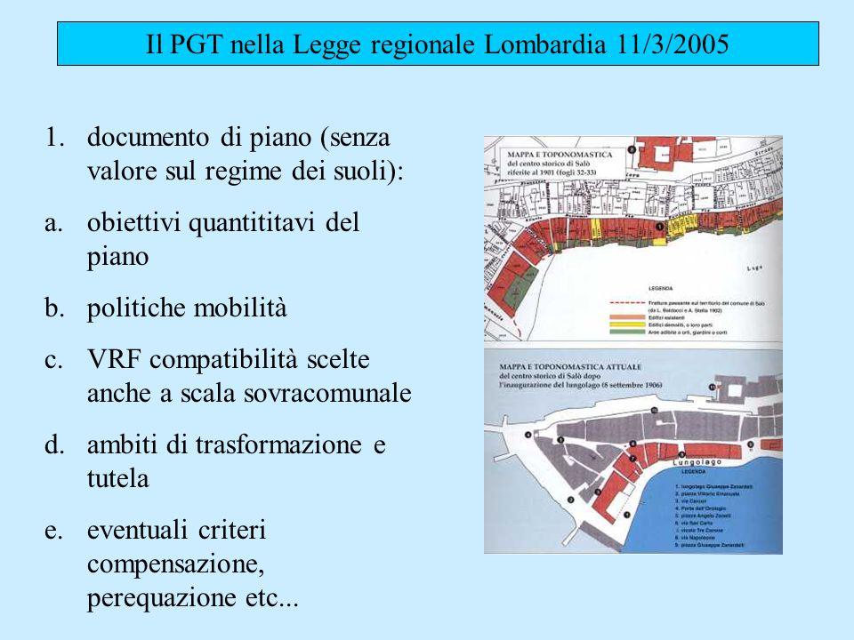 Il PGT nella Legge regionale Lombardia 11/3/2005 1.documento di piano (senza valore sul regime dei suoli): a.obiettivi quantititavi del piano b.politiche mobilità c.VRF compatibilità scelte anche a scala sovracomunale d.ambiti di trasformazione e tutela e.eventuali criteri compensazione, perequazione etc...