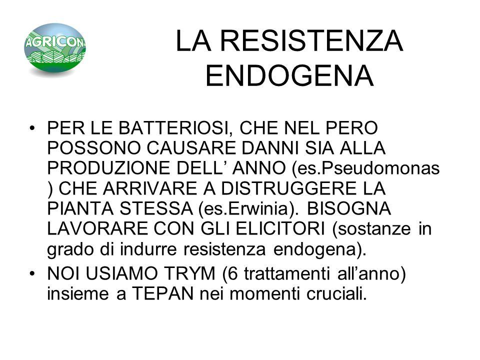 LA RESISTENZA ENDOGENA PER LE BATTERIOSI, CHE NEL PERO POSSONO CAUSARE DANNI SIA ALLA PRODUZIONE DELL ANNO (es.Pseudomonas ) CHE ARRIVARE A DISTRUGGER