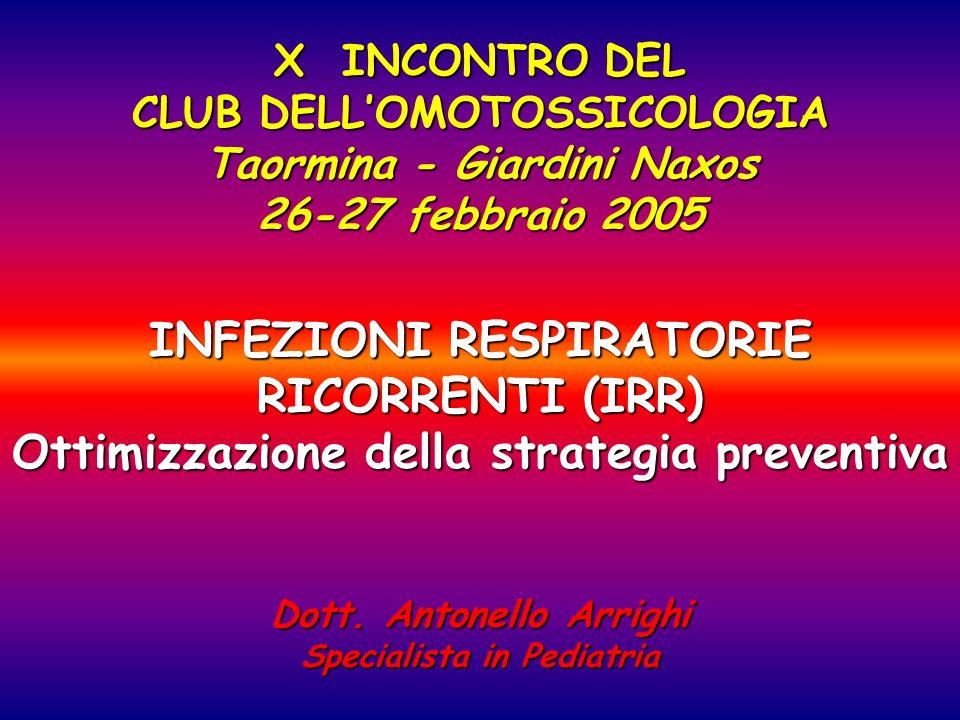 X INCONTRO DEL CLUB DELLOMOTOSSICOLOGIA Taormina - Giardini Naxos 26-27 febbraio 2005 INFEZIONI RESPIRATORIE RICORRENTI (IRR) Ottimizzazione della str