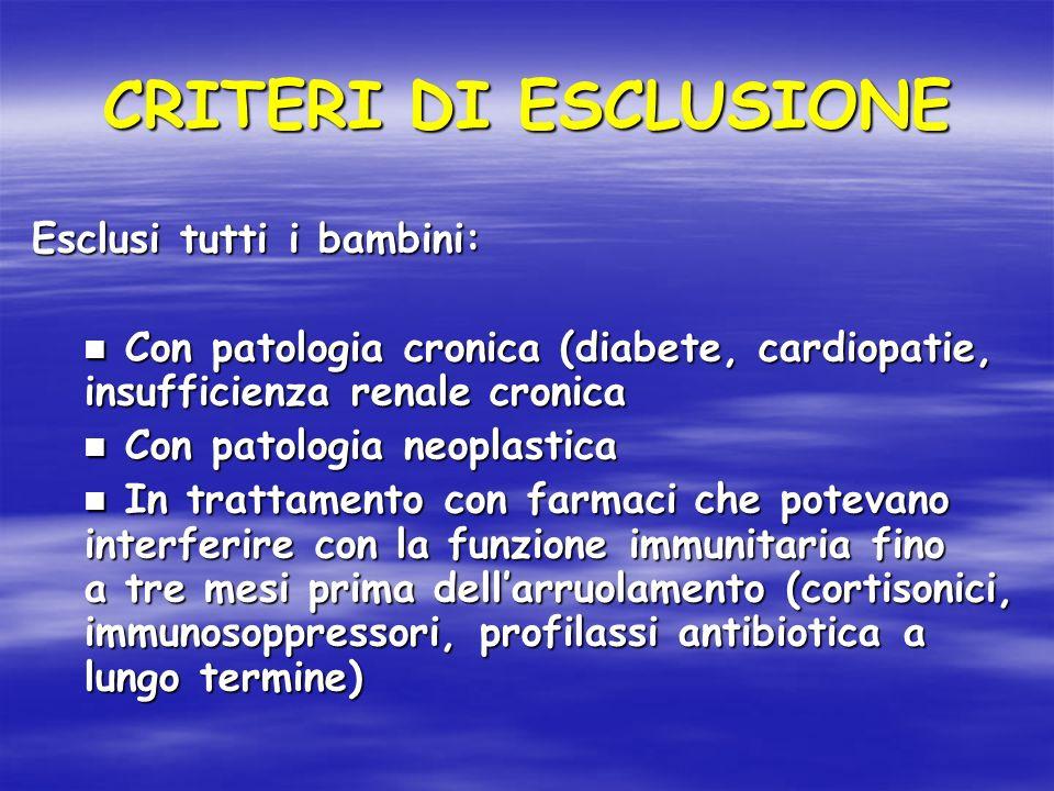 CRITERI DI ESCLUSIONE Esclusi tutti i bambini: Con patologia cronica (diabete, cardiopatie, insufficienza renale cronica Con patologia cronica (diabet