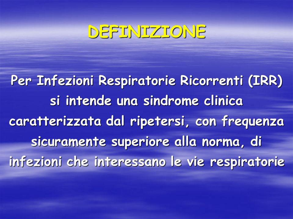 INTERESSANO LE VIE RESPIRATORIE: Alte Segmento nasale Rinofaringe Orofaringe Laringe Basse Tratto tracheo-bronchiale LORECCHIO MEDIO Infezioni Respiratorie Ricorrenti