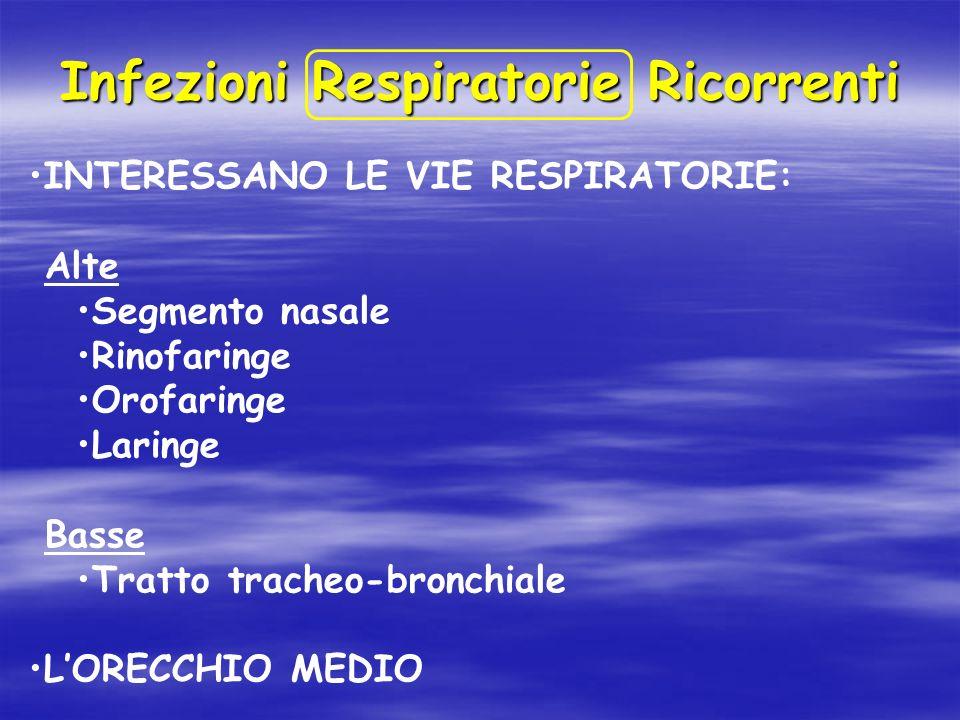INTERESSANO LE VIE RESPIRATORIE: Alte Segmento nasale Rinofaringe Orofaringe Laringe Basse Tratto tracheo-bronchiale LORECCHIO MEDIO Infezioni Respira