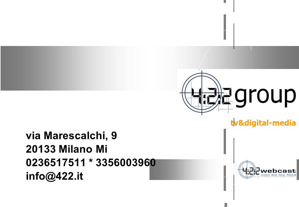 tv&digital-media via Marescalchi, 9 20133 Milano Mi 0236517511 * 3356003960 info@422.it