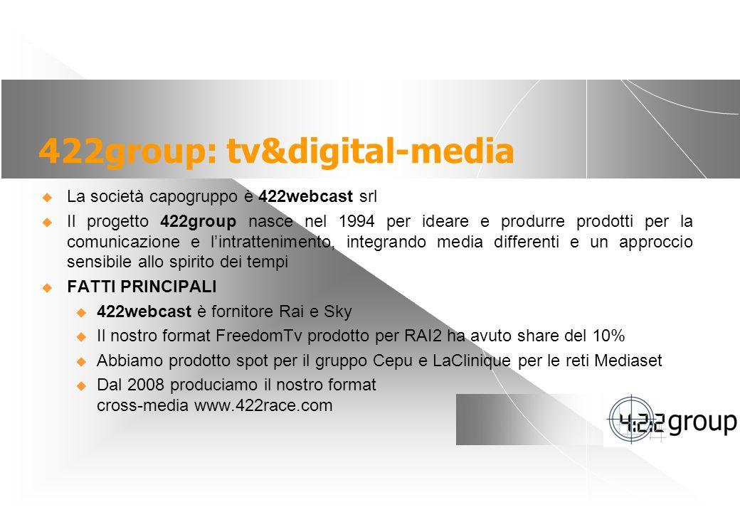 2 422group: tv&digital-media La società capogruppo è 422webcast srl Il progetto 422group nasce nel 1994 per ideare e produrre prodotti per la comunicazione e lintrattenimento, integrando media differenti e un approccio sensibile allo spirito dei tempi FATTI PRINCIPALI u 422webcast è fornitore Rai e Sky u Il nostro format FreedomTv prodotto per RAI2 ha avuto share del 10% u Abbiamo prodotto spot per il gruppo Cepu e LaClinique per le reti Mediaset u Dal 2008 produciamo il nostro format cross-media www.422race.com