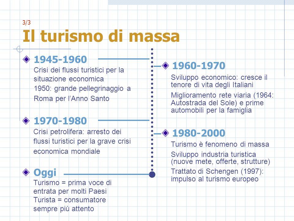3/3 Il turismo di massa 1945-1960 Crisi dei flussi turistici per la situazione economica 1950: grande pellegrinaggio a Roma per lAnno Santo 1960-1970