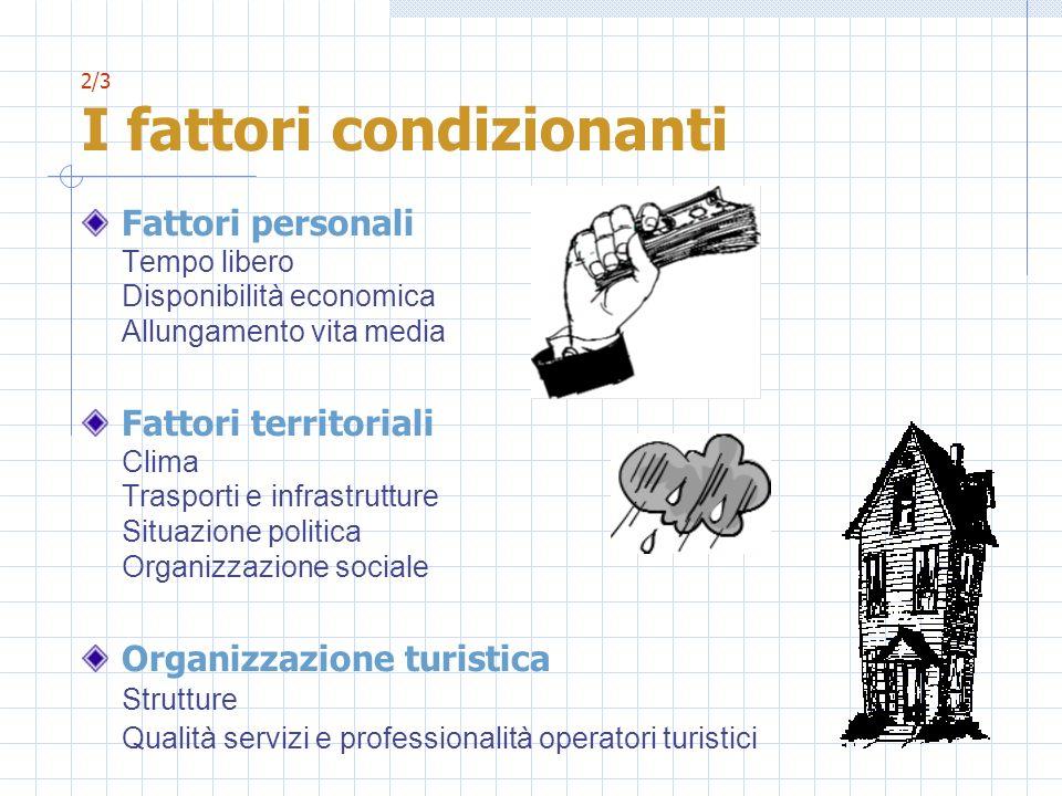 2/3 I fattori condizionanti Fattori personali Tempo libero Disponibilità economica Allungamento vita media Fattori territoriali Clima Trasporti e infr