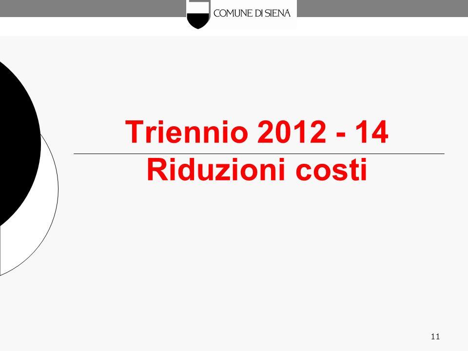 11 Triennio 2012 - 14 Riduzioni costi