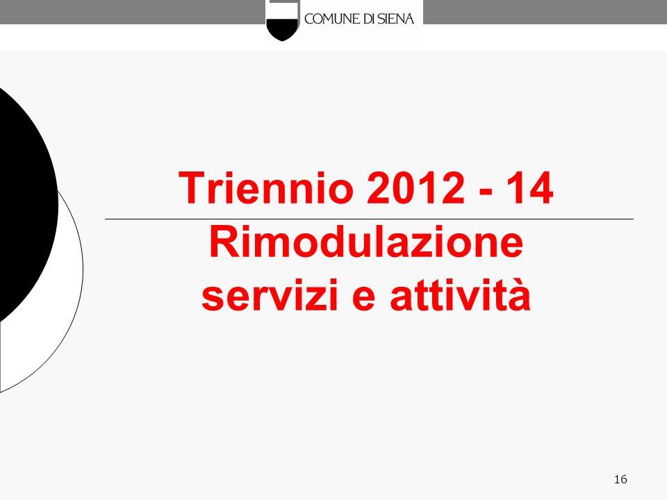 16 Triennio 2012 - 14 Rimodulazione servizi e attività