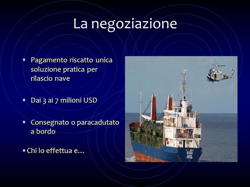 La negoziazione Pagamento riscatto unica soluzione pratica per rilascio nave Dai 3 ai 7 milioni USD Consegnato o paracadutato a bordo Chi lo effettua